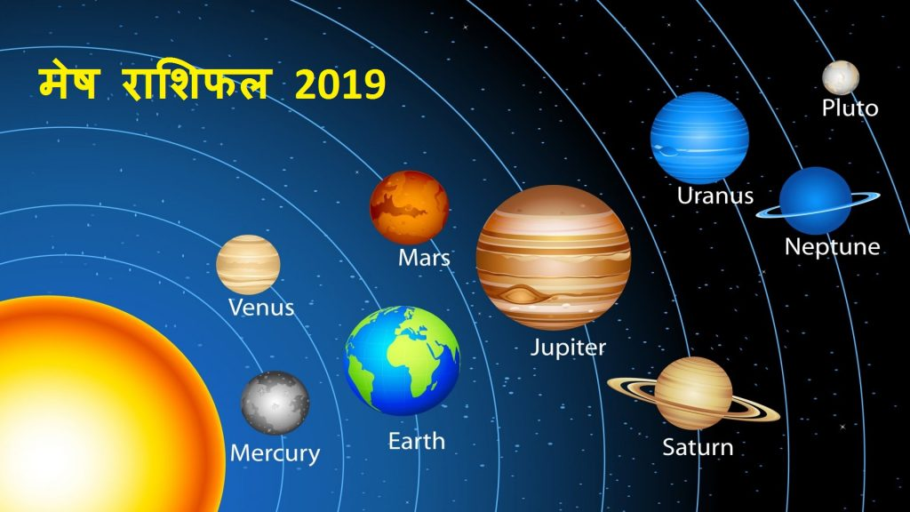 mesh rashi ka rashifal 2019 in hindi