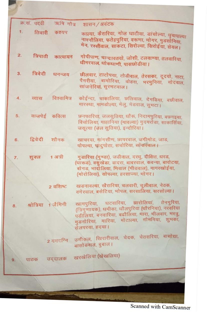 Gaur-Brahmin-List-22