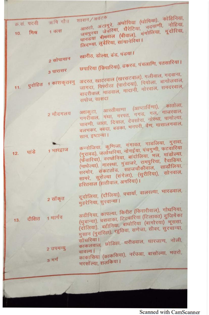 Gaur-Brahmin-List-33